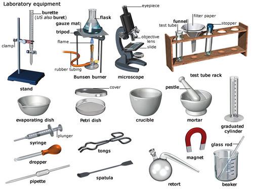 Scientific Instruments Product Manufacturers, Scientific ...